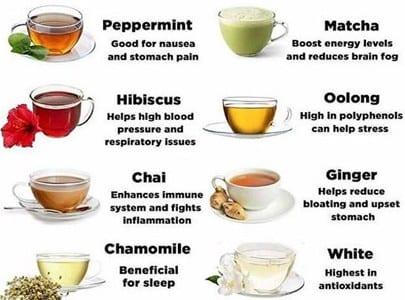 Top Herbal Teas