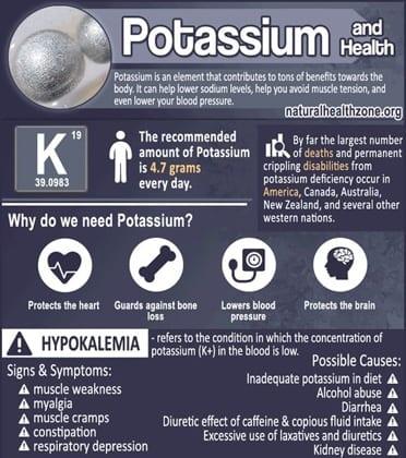 Minerals Potassium