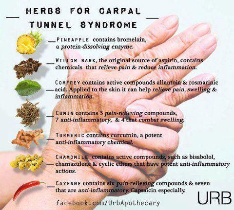 Carpal home remedies