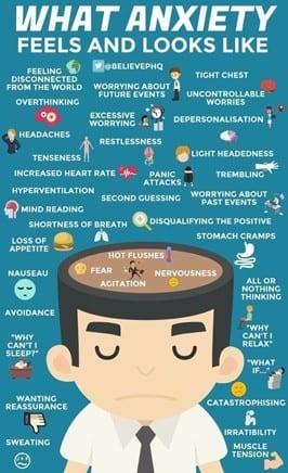 Anxiety feelings