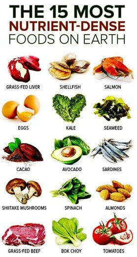 Corona virus and food