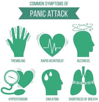 Symptoms of panic attack