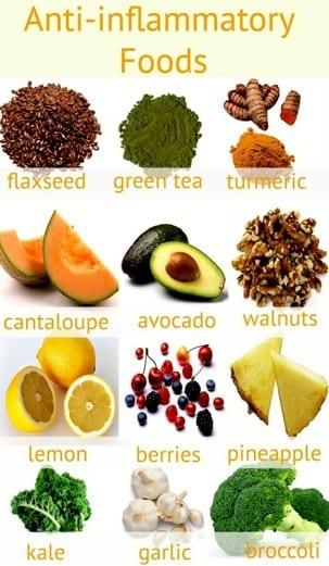 Arthritis remedies diet 7