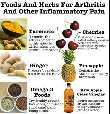 Anti-inflammatory diet and herbs