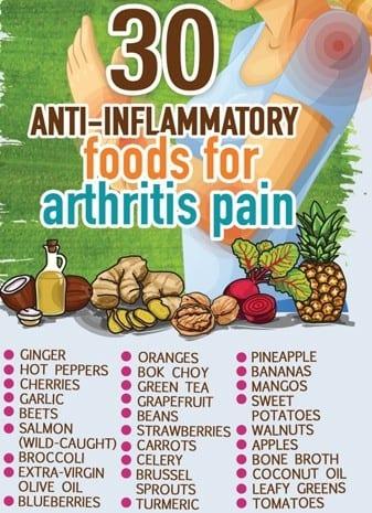 vegan diet alleviates arthritis