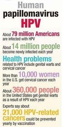 HPV Information