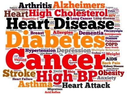 Health concerns 3