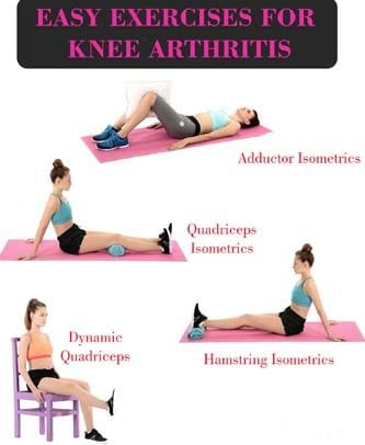 Arthritis knee pain exercise