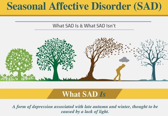 SAD syndrome symptoms