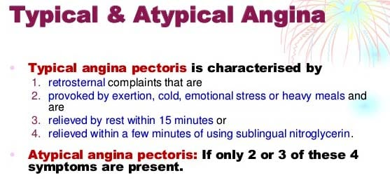 Typical and Atypical Angina