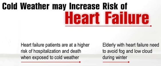 Cold weather and heart risk