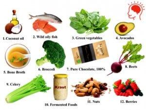 Foods Improve Brain Health. Types of foods
