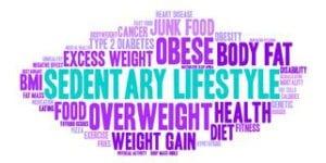 Sedentary lifestyle health risk