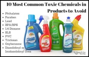 List of toxic chemicals