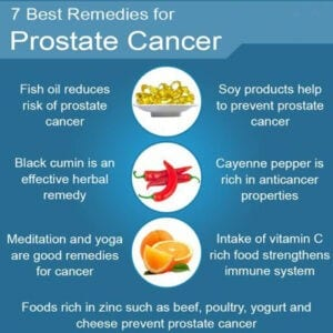 Natural remedies prostrate cancer