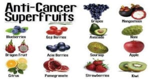 Anti-cancer fruits. Types